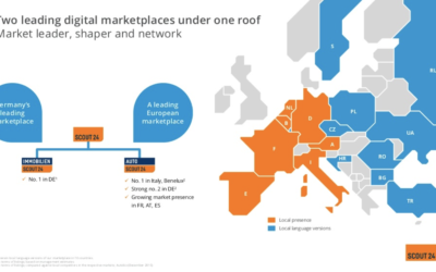 German online marketplace Scout24 declines €4.7 billion purchase offer – what can we learn from it ?